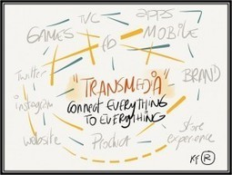 Brand Storytelling … are you on that next level yet? [transmedia!] | Red Hot Marketing Blender | How to find and tell your story | Scoop.it
