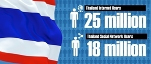 Thailand Now Has 18 Million Social Media Users (INFOGRAPHIC) | Digital Journalism | Scoop.it