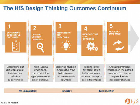 IBM, Infosys, Accenture and Cognizant lead in the industry's first Design Thinking Blueprint | Designing  service | Scoop.it