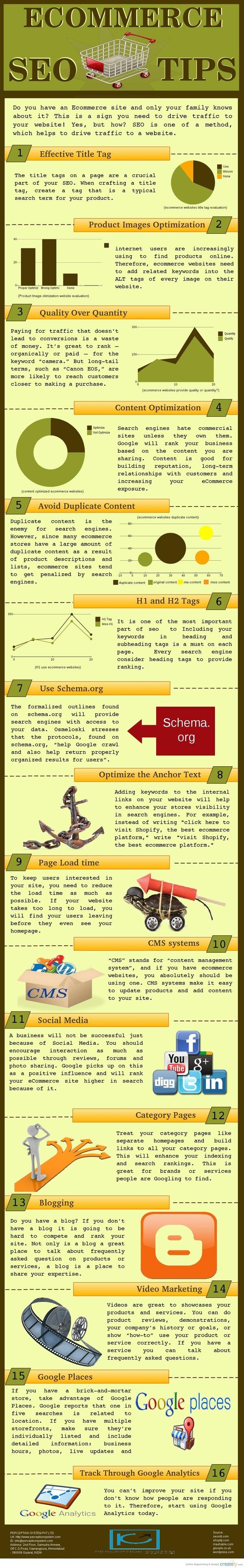 16 Astuces pour optimiser le #SEO d'un site E-commerce [Infographie] | Search engine optimization : SEO | Scoop.it