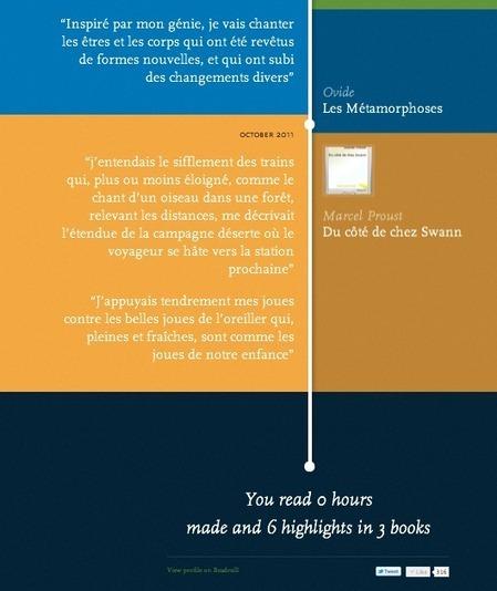 À la recherche de la lecture (a)sociale (IV) : écrits de lecteurs | SoBookOnline : Liste, Tags et annotation | lecture, écriture numérique | Scoop.it