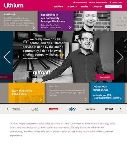 24 Must-Have Social Media Marketing Tools  | Social Media Examiner | How to Social Media 101 | Scoop.it