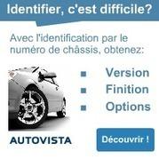 Renault, la marque automobile dont on parle le mieux sur les réseaux sociaux français   eReputation-Reseauxsociaux   Scoop.it