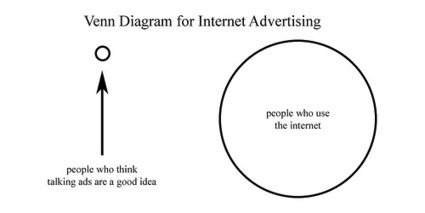 Internet Advertising – a New Dimension of Business Promotion - Business 2 Community | Advertise Online | Scoop.it
