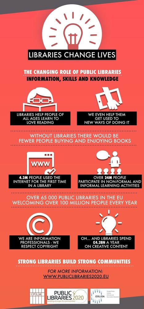 The new role of public libraries (infographic) | Library world, new trends, technologies | Scoop.it