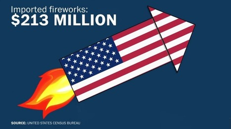 An American Fourth of July, made in China   Geography   Scoop.it