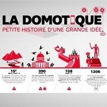 La domotique - Home by SFR   Visual.ly   Eco-Habitat   Scoop.it