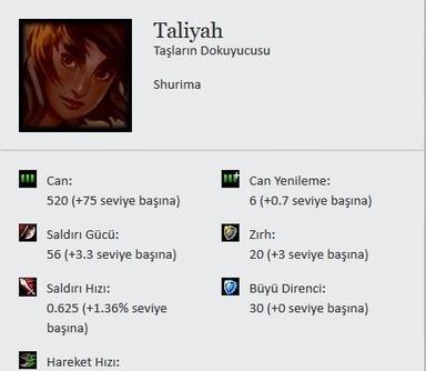 LoL - Taliyah Item Build Counter ve Rehberi | MMOnline Oyunlar | Scoop.it