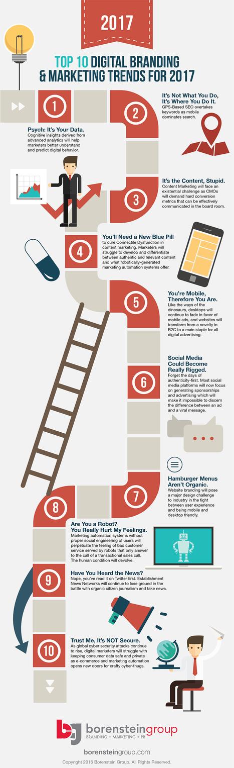 10 Digital Branding & Marketing Trends for 2017 [Infographic]   Top Tech News   Scoop.it
