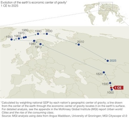 Urban world: Cities and the rise of the consuming class | McKinsey & Company | Mr Tony's Geography Stuff | Scoop.it