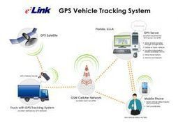 Tracking and fleet management | gps tracker device manufacturer | Scoop.it