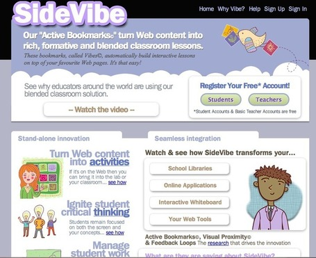 SideVibe - turn A Web page into an online activity | WEBOLUTION! | Scoop.it