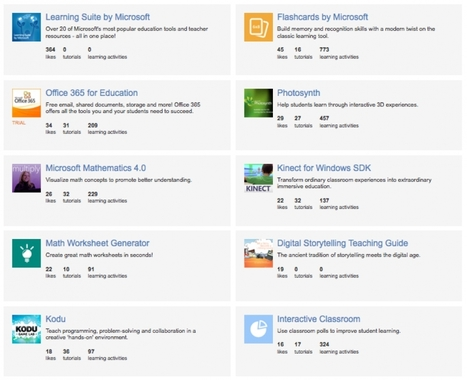 23 Microsoft Free Teaching Tools for Educators | Time to Learn | Scoop.it