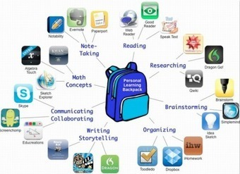 Personalize Learning: Toolkit | one-to-one teaching and learning environment | Scoop.it