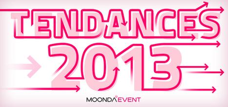 Tendances 2013 : l'évolution de l'événementiel interactif. | e-business | Scoop.it