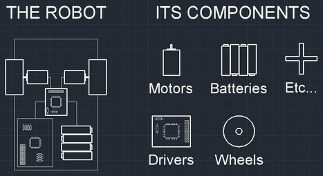 Tool for helping people select parts for do-it-yourself (DIY) Robots   Robots   Scoop.it