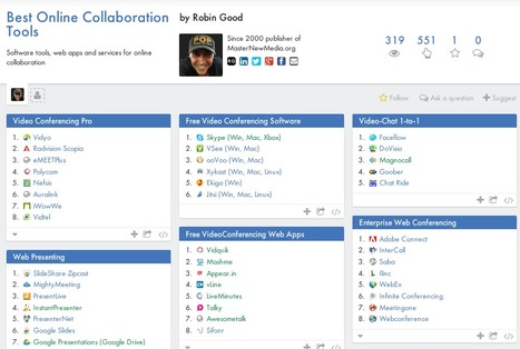 New: Best Online Collaboration Tools - 370+ Tools Organized and Ranked By Category | Social Media (network, technology, blog, community, virtual reality, etc...) | Scoop.it