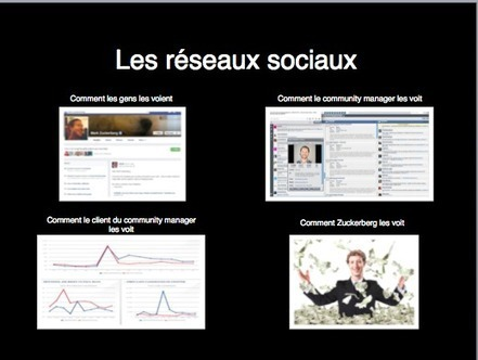 A la recherche des KPIs du community manager | Community management | Scoop.it
