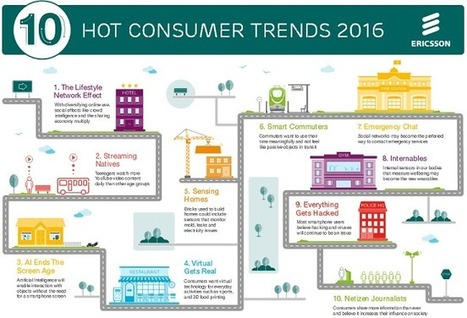 10 tendances de consommation pour 2016 et au-delà. | Marketing in a digital world and social media (French & English) | Scoop.it