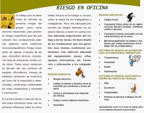 Fundación Tecnológica de Seguridad Integral: BOLETIN No. 3. Riesgo en oficinas | Seguridad Laboral  y Medioambiente Sustentables | Scoop.it