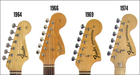 A Brief History of the Stratocaster | Blog | Stratocaster | Scoop.it