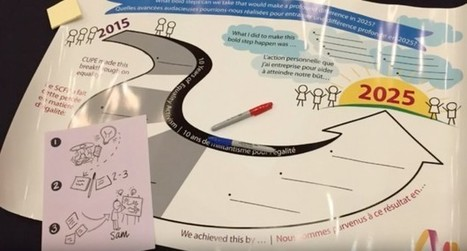 Graphic facilitator Sam Bradd discusses his role as a graphic facilitator and the visual language | Engage Visually | Graphic Coaching | Scoop.it