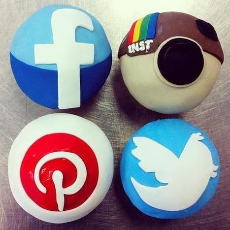 Los 8 mandamientos en una estrategia de redes sociales   Futuro y Tecnología   Scoop.it