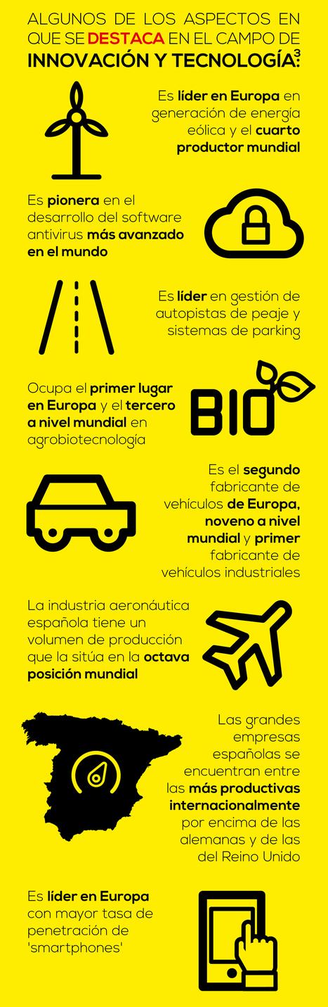 Esto es lo que el resto del mundo piensa de España (y así somos en realidad)   10Paciencia.com   Scoop.it