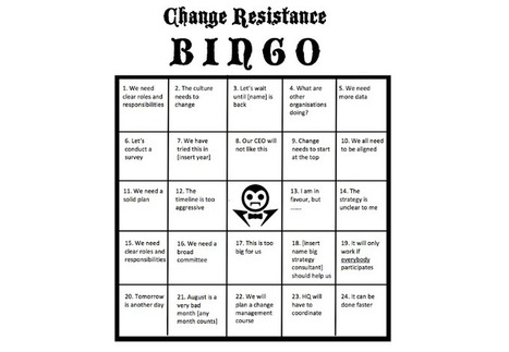 Change Resistance Bingo | Business change | Scoop.it