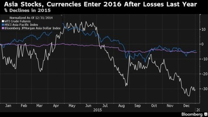Asian Stocks Decline as Investors Weigh Tension in Middle East   EconMatters   Scoop.it