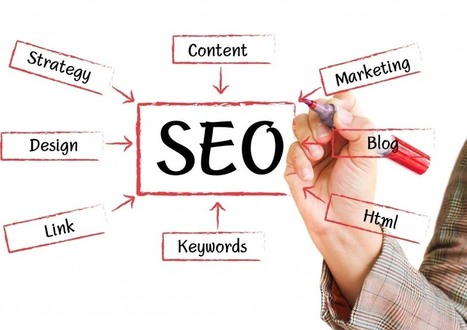 What are the Types of Internet Marketing to Promote your Business | Superioreducationz.com | Scoop.it