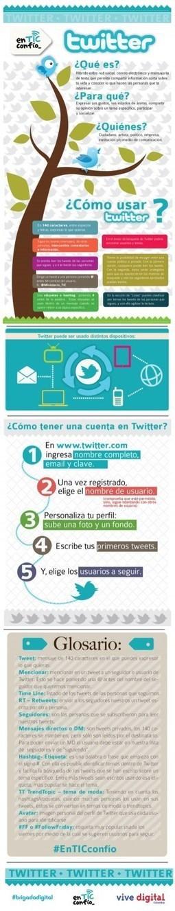 Qué es y para qué sirve Twitter #infografia #infographic #socialmedia | Uso inteligente de las herramientas TIC | Scoop.it