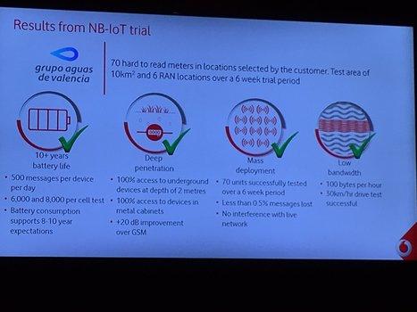 Vodafone y Huawei muestran la primera aplicación comercial de la tecnología NB-IoT | The French (wireless) Connection | Scoop.it