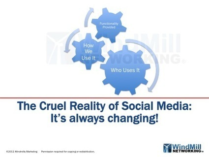 Social Media Strategy: The Answer to the Top Social Marketer Questions | Intercultural Communication | Scoop.it