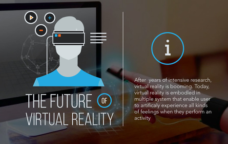 Virtual Reality History Infographic - #AlteredReality News | Informatics Technology in Education | Scoop.it