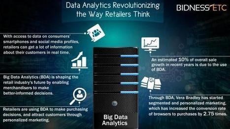 Big Data Analytics Revolutionizing The Way Retailers Think - Bidness Etc | big data | Scoop.it