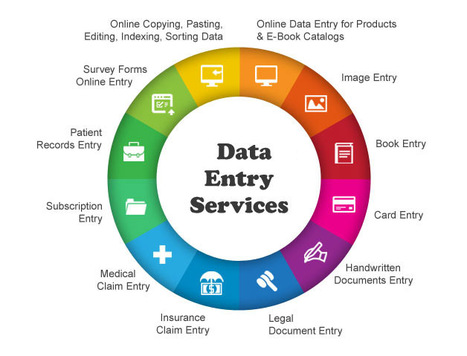 Which are the best companies in India specialized in online data entry? | BPO Services India | Hi-Tech BPO Services | Scoop.it
