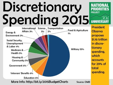President's 2015 Budget in Pictures | DidYouCheckFirst | Scoop.it