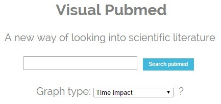 Visual Pubmed | academic hipster | Scoop.it