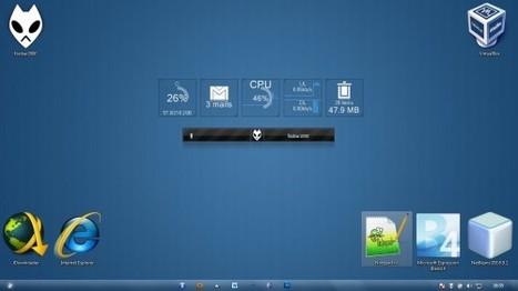 Rainmeter : le meilleur outil gratuit de personnalisation Windows | TranCool | Time to Learn | Scoop.it