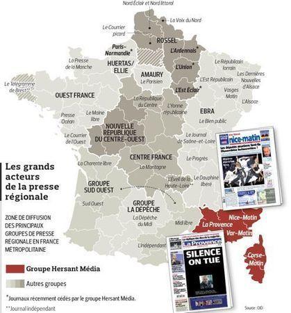 Difficultés croissante pour la presse quotidienne régionale | MédiaZz | Scoop.it