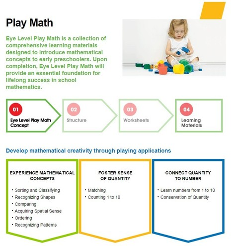 Play Math | education franchise | Scoop.it