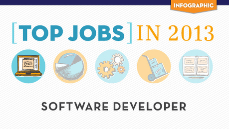 Top Jobs of 2013: Software Developer   The Work Buzz   Advances in Technology   Scoop.it