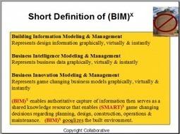 BUILT–BIM to FM | Facilities Management | Scoop.it
