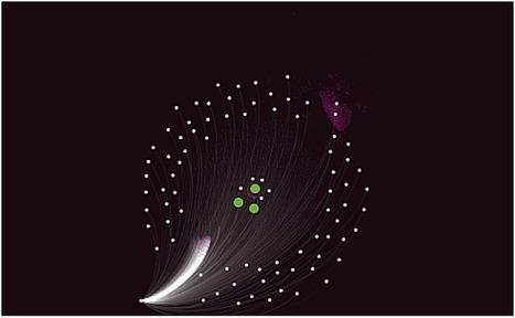 Améliorer son site avec Gephi, les structures en SEO, opus 5 | Social Media, Digital Marketing | Scoop.it