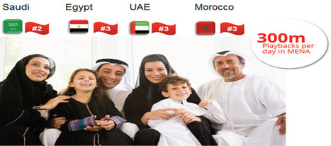 Using social media to reach students in the Middle East and North Africa | International Student Recruitment | Scoop.it