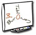 RÉCIT MST - TNI et stratégie des 3-O - [RÉCIT Commission scolaire de Charlevoix] | Technologies numériques interactives (TNI, TBI et tablettes) | Scoop.it