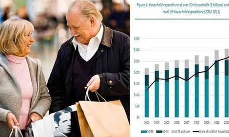 Baby boomers helped lift Britain out of recession | BUSS 4 Companies | Scoop.it