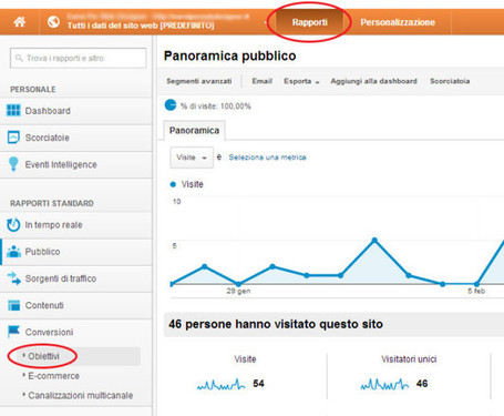 Google Analytics: impostare gli obiettivi sui links del tuo sito web | Analytics Lover | Scoop.it