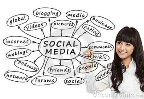 5 Ways to Engage Women in Social Media & Public Health | Healthy Living | Scoop.it
